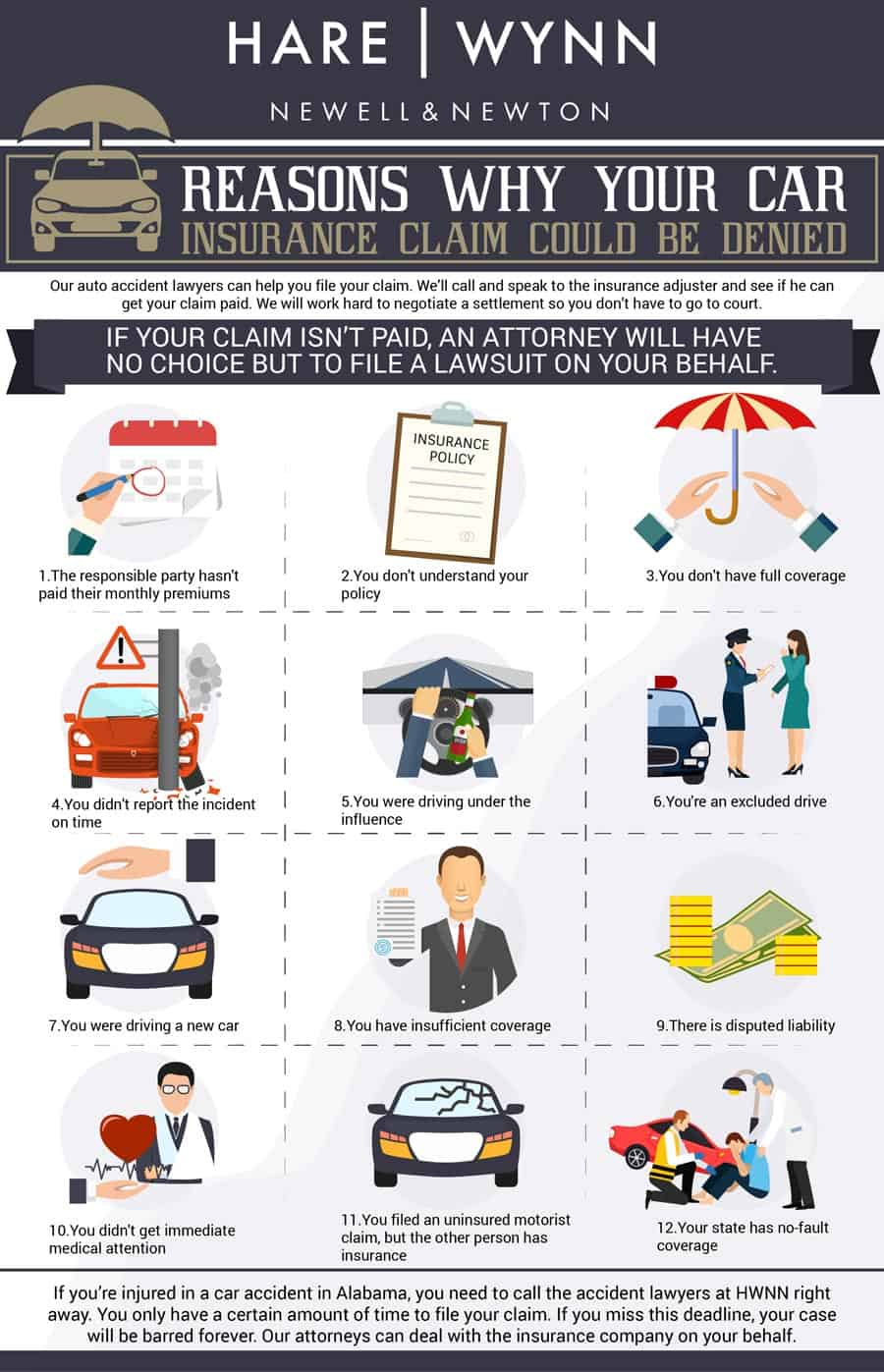 Reasons why insurance will denied claim - infographic