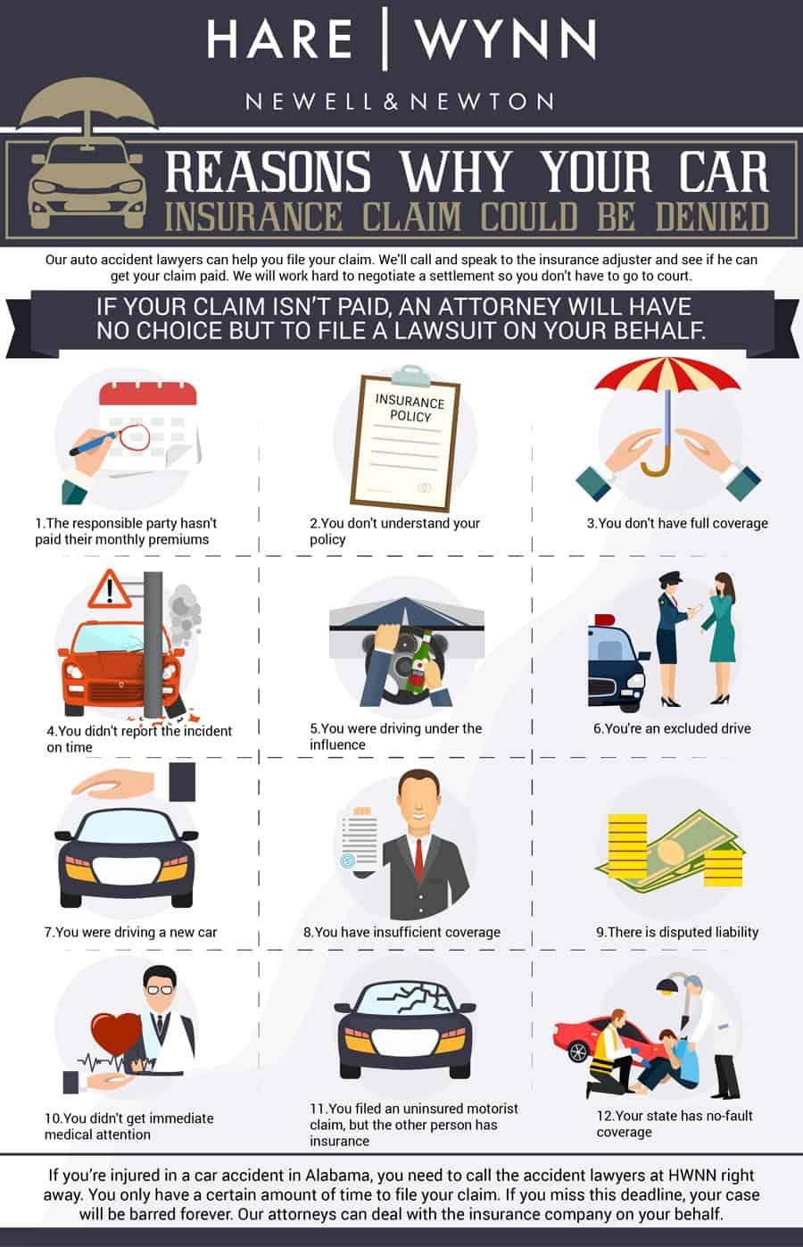 Birmingham Car Accident Lawyer Infographic